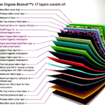 Orgone Biomat Layers